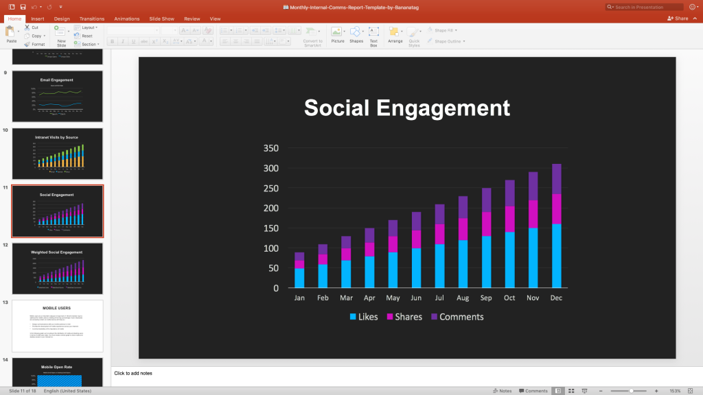 monthly internal comms reporting template by Bananatag social engagement data