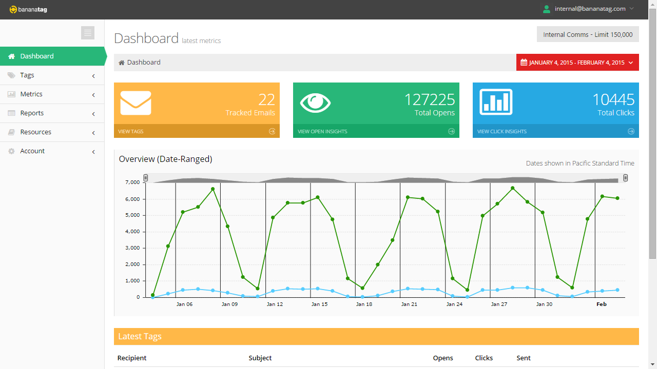 View Tracked Email Metrics Step 1